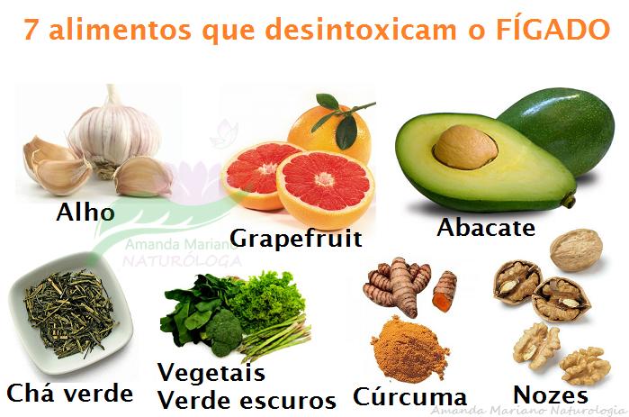 Alimentos como fonte de vida comer para viver