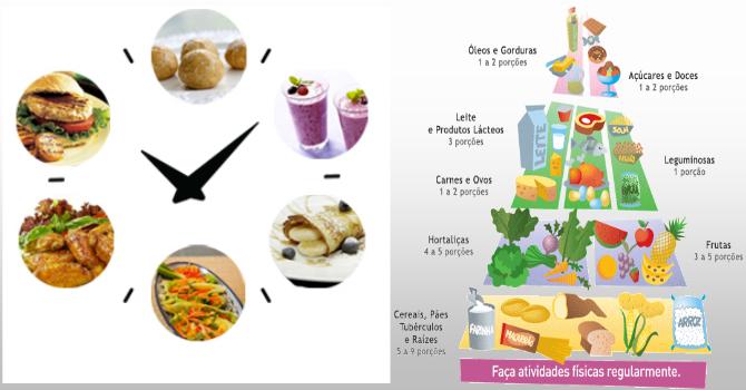 Refeições fracionadas e alimentação otimizada